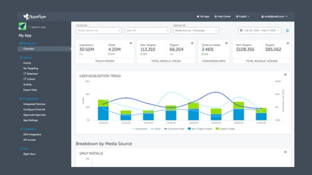 AppsFlyer- Best Mobile Analytics Tools