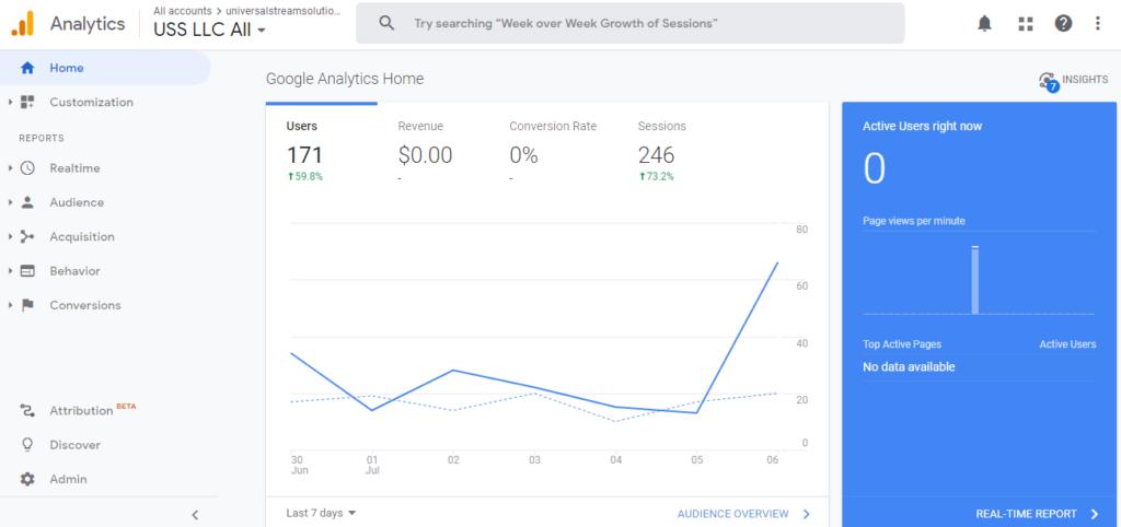 Google Analytics- Best Mobile Analytics Tools