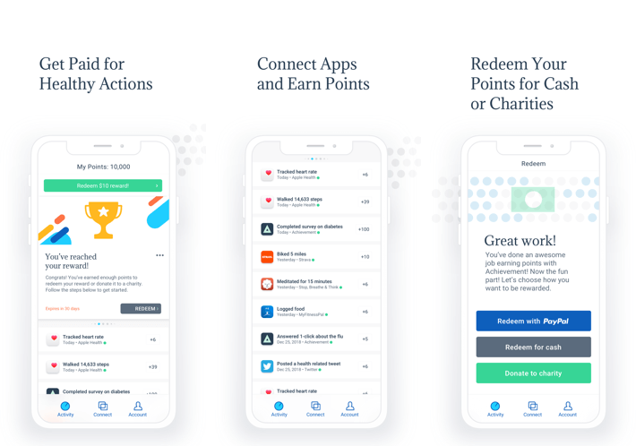 Achievement- How iOS App Make Money