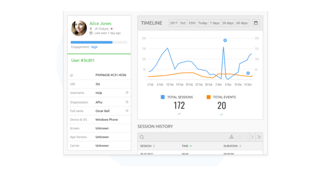 Count ly- Best Mobile Analytics Tools